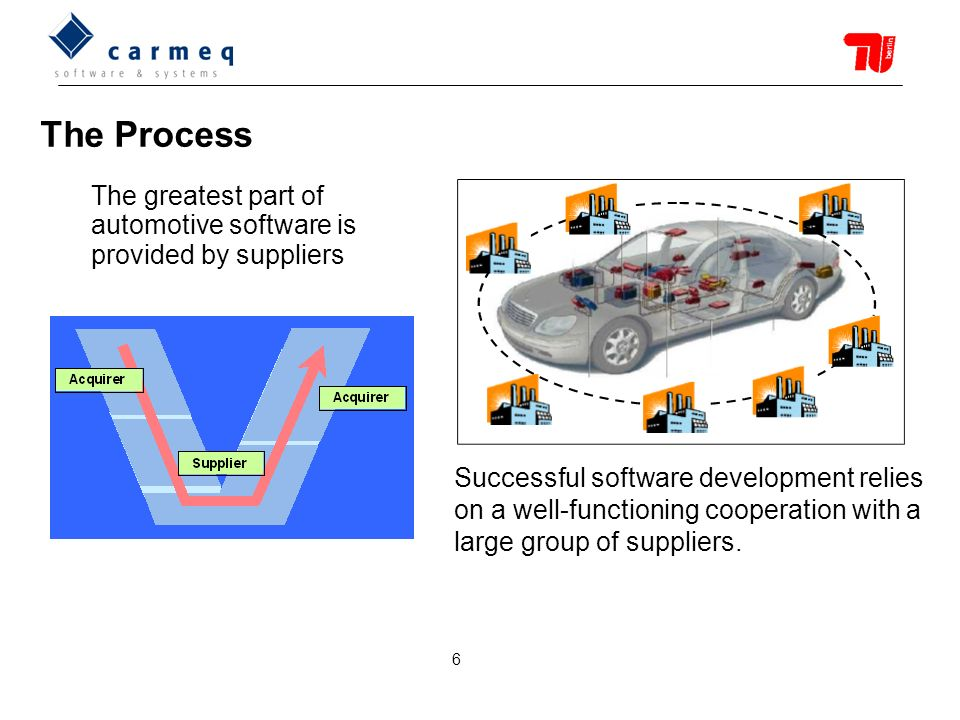 The Process Successful software development relies. on a well-functioning cooperation with a large group of suppliers.