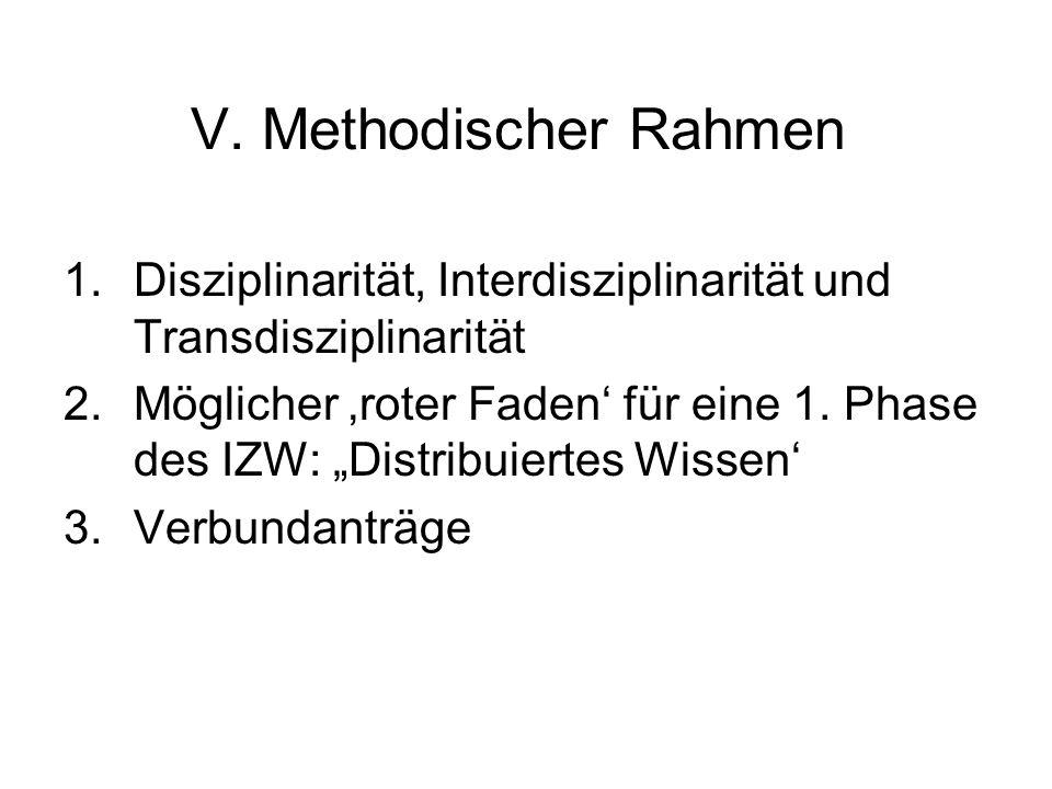 V. Methodischer Rahmen Disziplinarität, Interdisziplinarität und Transdisziplinarität.