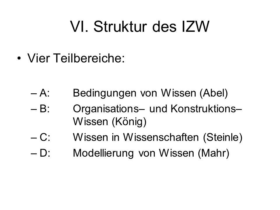 VI. Struktur des IZW Vier Teilbereiche:
