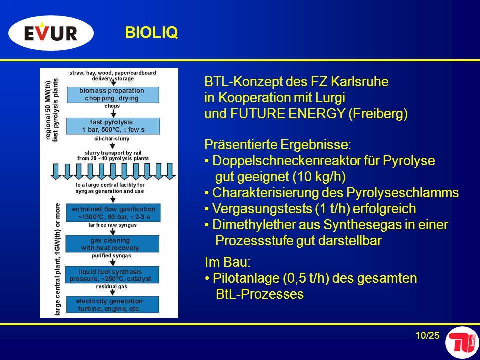 BIOLIQ BTL-Konzept des FZ Karlsruhe in Kooperation mit Lurgi