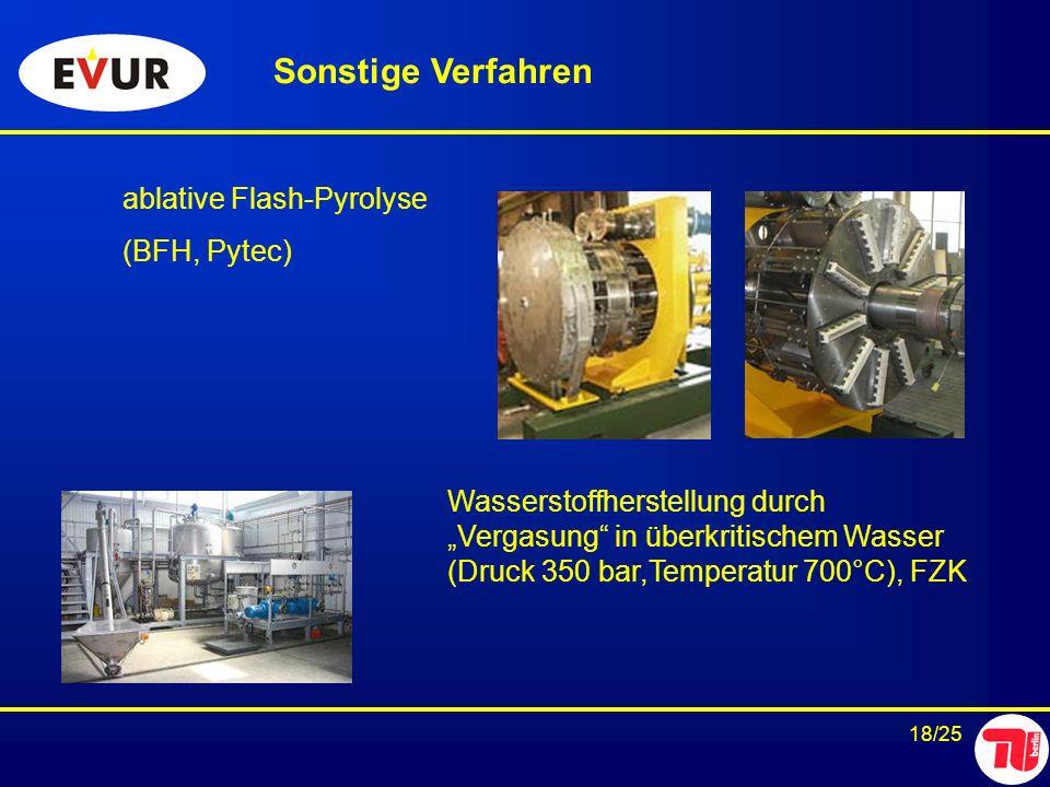 Sonstige Verfahren ablative Flash-Pyrolyse (BFH, Pytec)