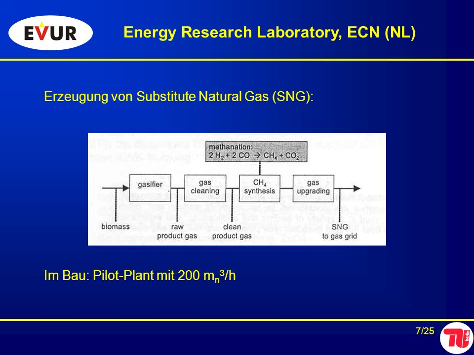 Energy Research Laboratory, ECN (NL)