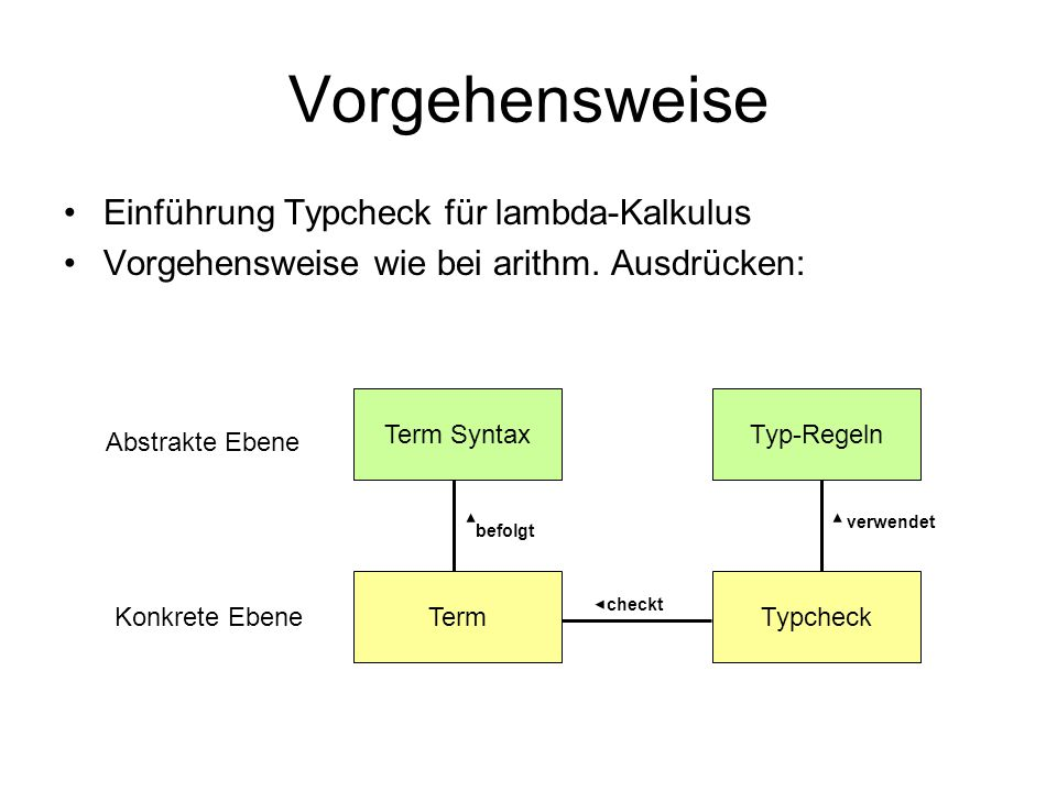 Vorgehensweise Einführung Typcheck für lambda-Kalkulus