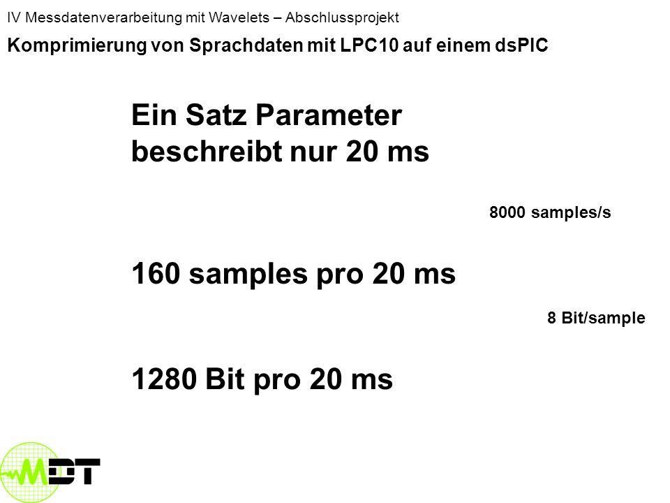Ein Satz Parameter beschreibt nur 20 ms