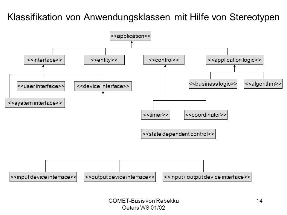Klassifikation von Anwendungsklassen mit Hilfe von Stereotypen