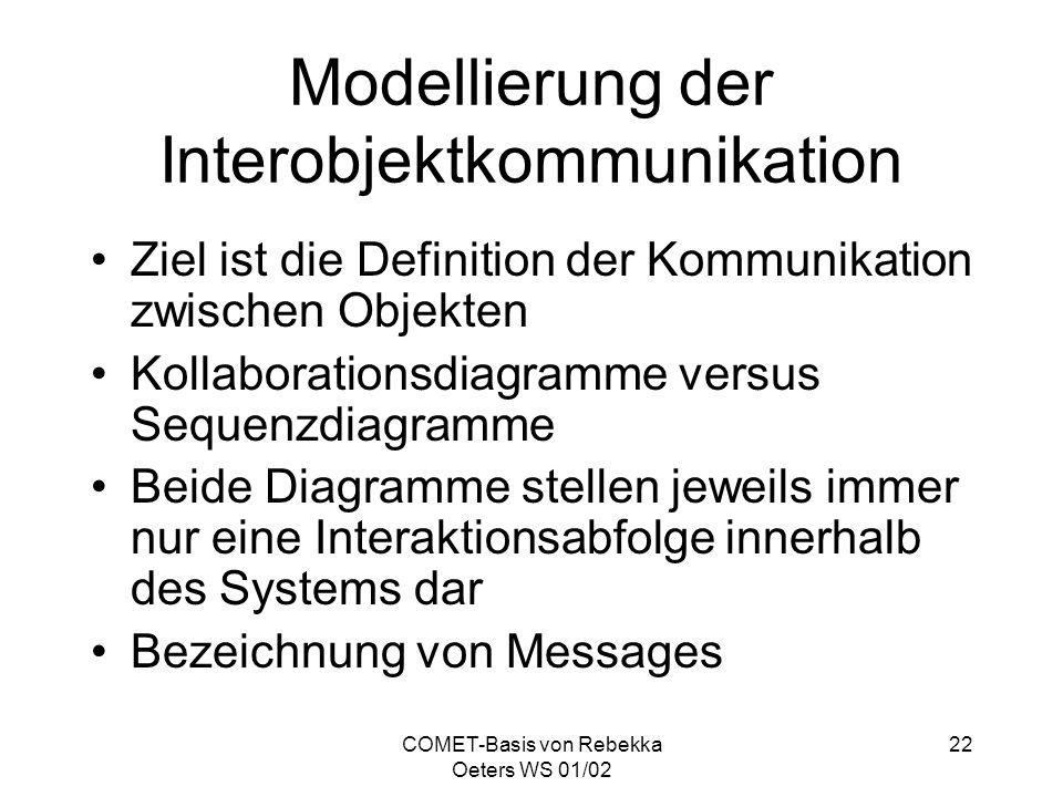 Modellierung der Interobjektkommunikation