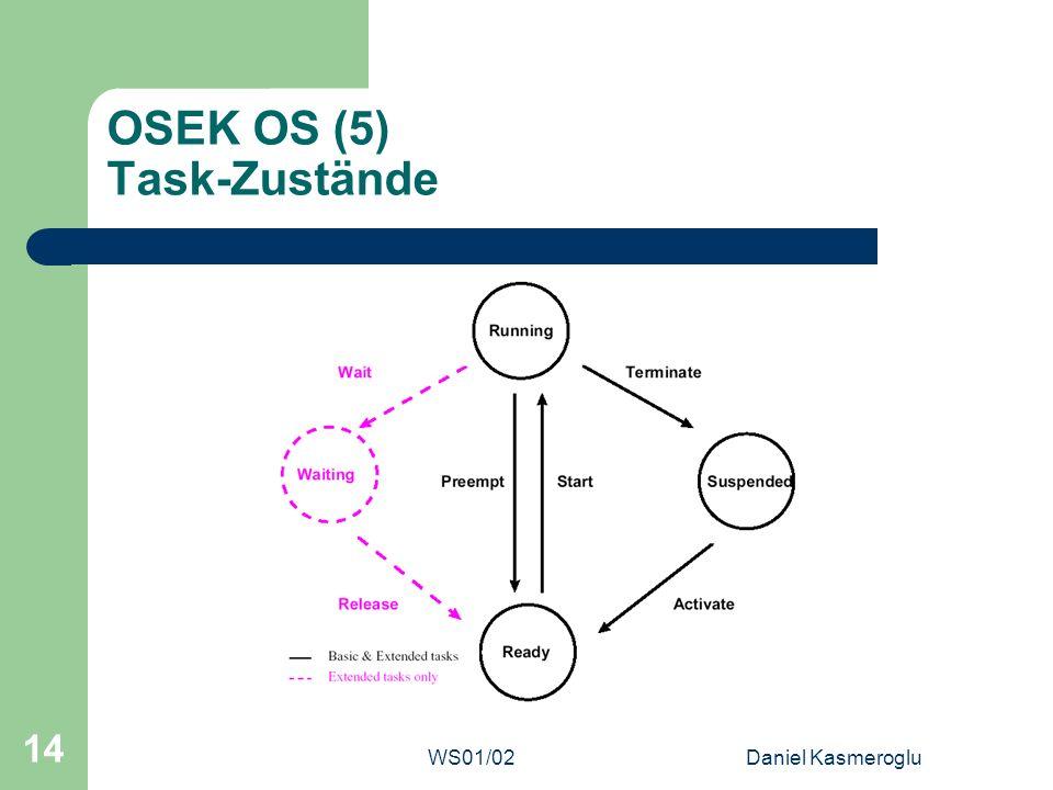 OSEK OS (5) Task-Zustände