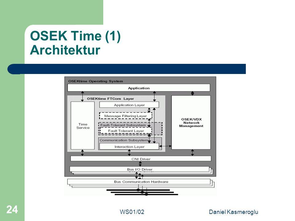 OSEK Time (1) Architektur