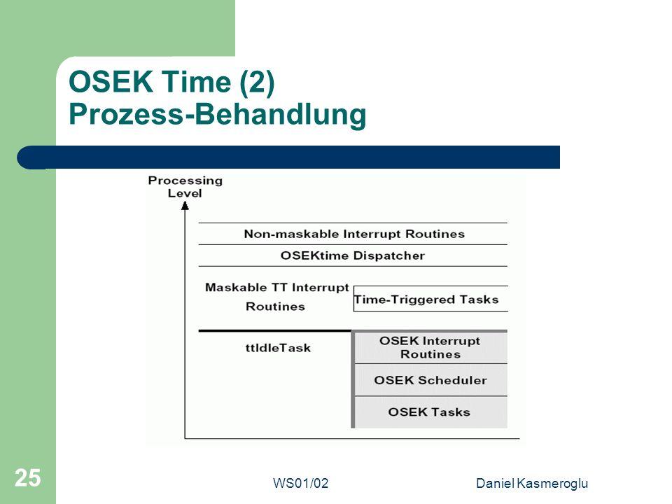 OSEK Time (2) Prozess-Behandlung