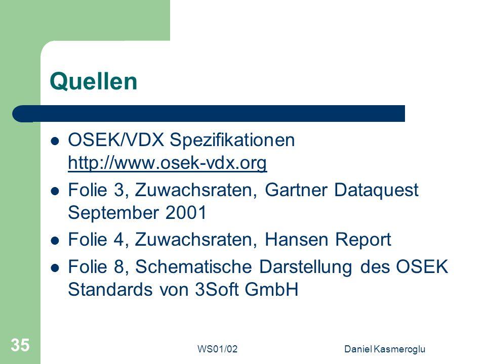 Quellen OSEK/VDX Spezifikationen http://www.osek-vdx.org