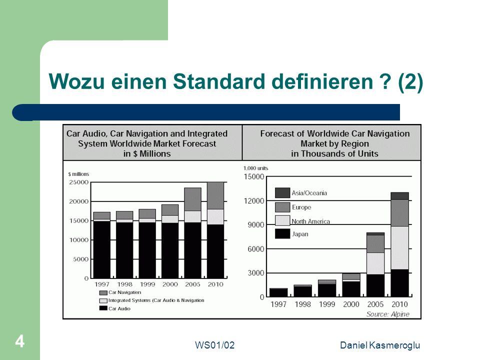 Wozu einen Standard definieren (2)