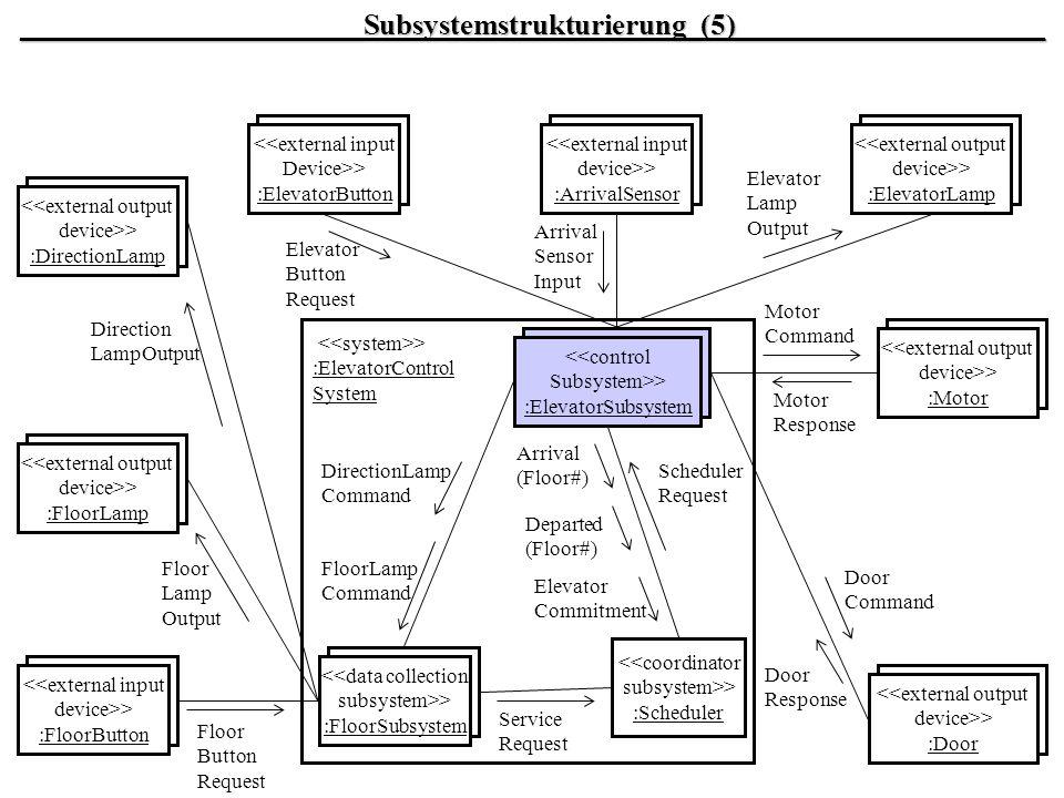 _______________________Subsystemstrukturierung_(5)_____________________