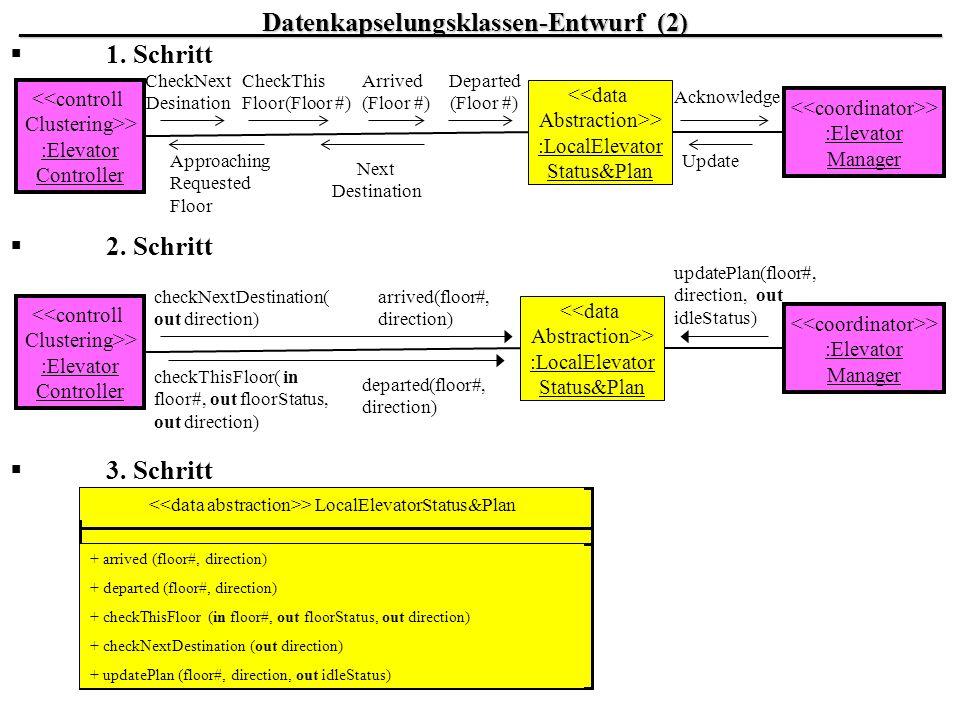 __________________Datenkapselungsklassen-Entwurf_(2)___________________