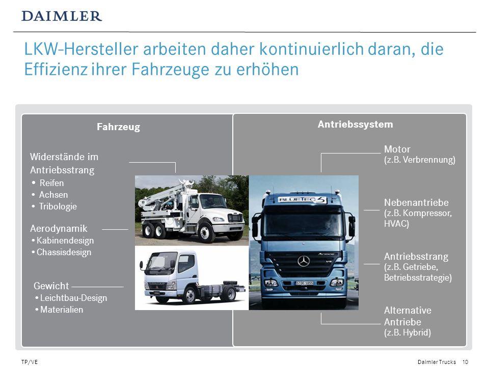 LKW-Hersteller arbeiten daher kontinuierlich daran, die Effizienz ihrer Fahrzeuge zu erhöhen