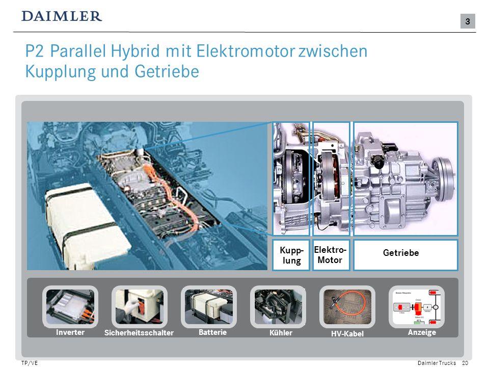 P2 Parallel Hybrid mit Elektromotor zwischen Kupplung und Getriebe