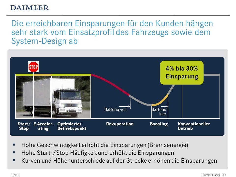 Die erreichbaren Einsparungen für den Kunden hängen sehr stark vom Einsatzprofil des Fahrzeugs sowie dem System-Design ab