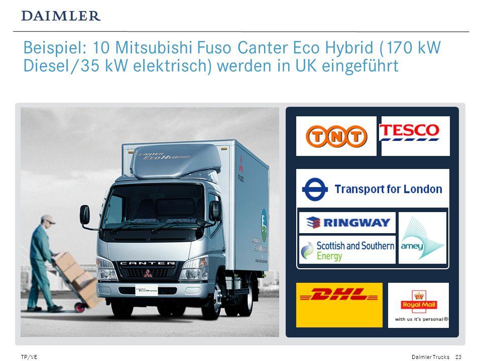 Beispiel: 10 Mitsubishi Fuso Canter Eco Hybrid (170 kW Diesel/35 kW elektrisch) werden in UK eingeführt