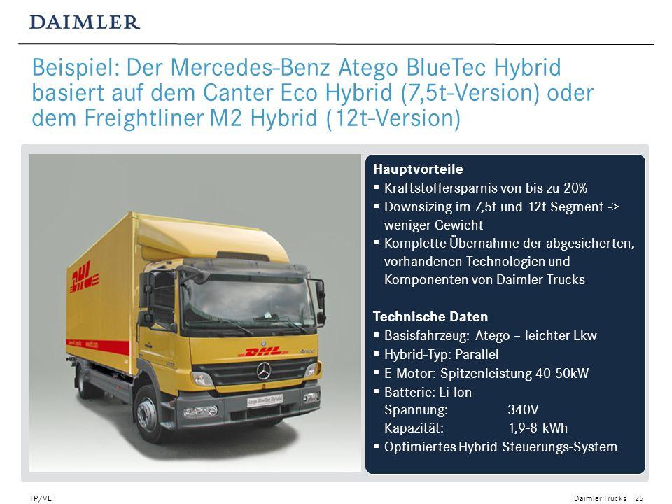Beispiel: Der Mercedes-Benz Atego BlueTec Hybrid basiert auf dem Canter Eco Hybrid (7,5t-Version) oder dem Freightliner M2 Hybrid (12t-Version)