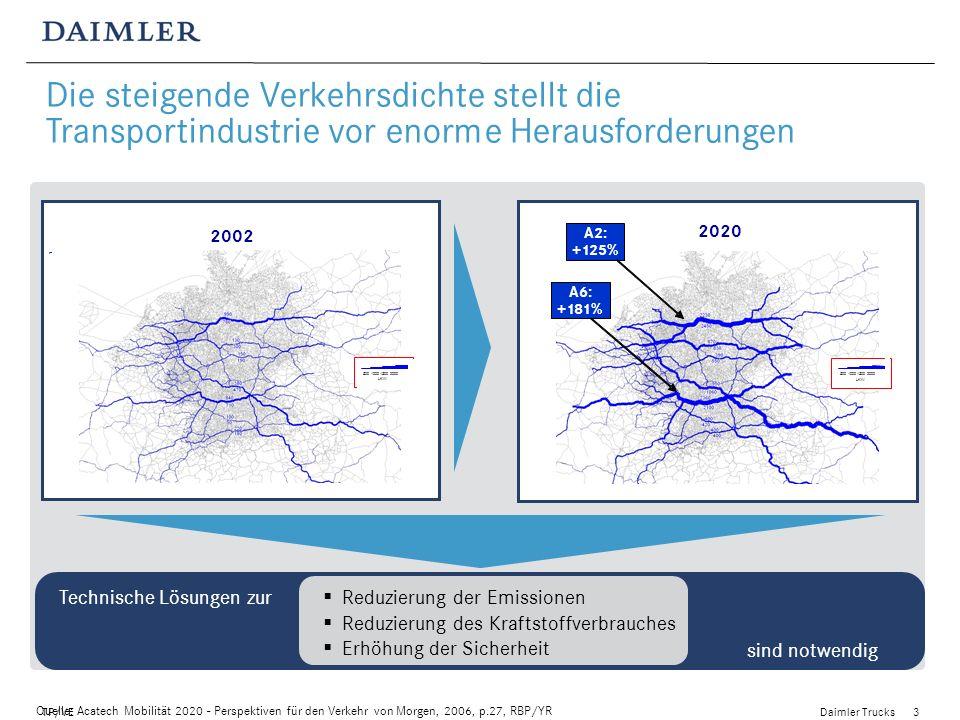 Die steigende Verkehrsdichte stellt die Transportindustrie vor enorme Herausforderungen