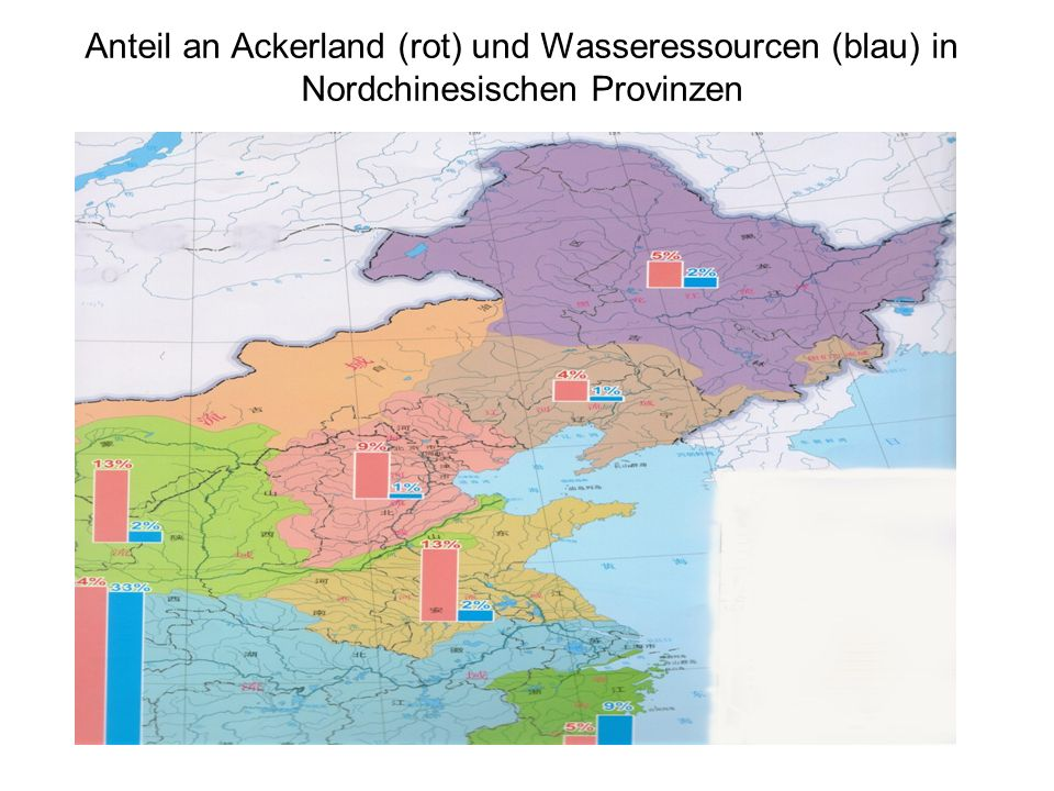 Anteil an Ackerland (rot) und Wasseressourcen (blau) in Nordchinesischen Provinzen