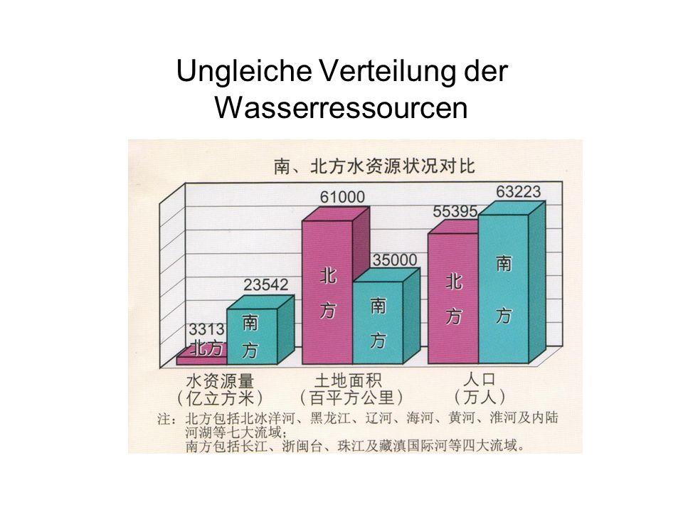 Ungleiche Verteilung der Wasserressourcen