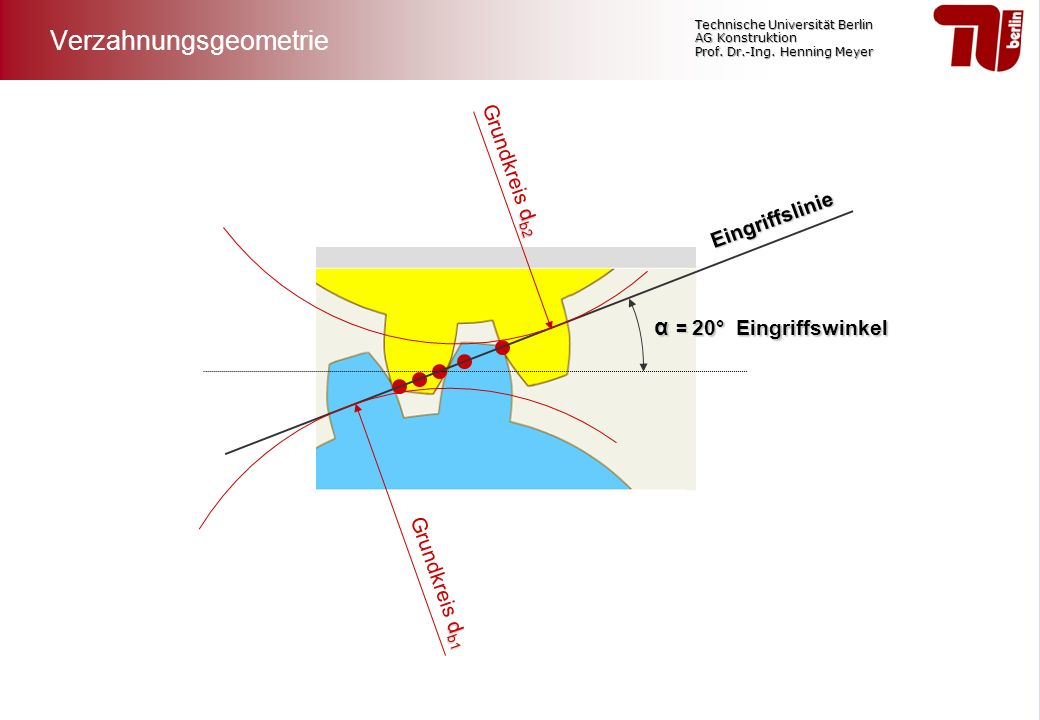 Verzahnungsgeometrie