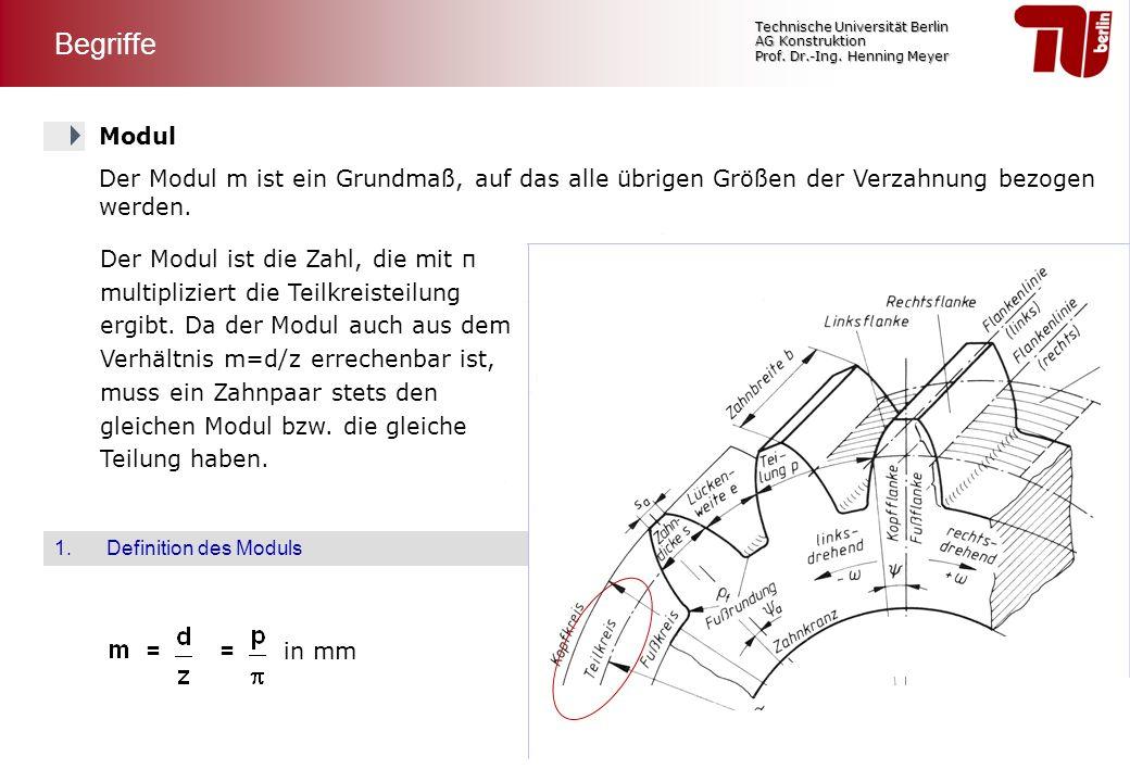 Begriffe Modul. Der Modul m ist ein Grundmaß, auf das alle übrigen Größen der Verzahnung bezogen werden.