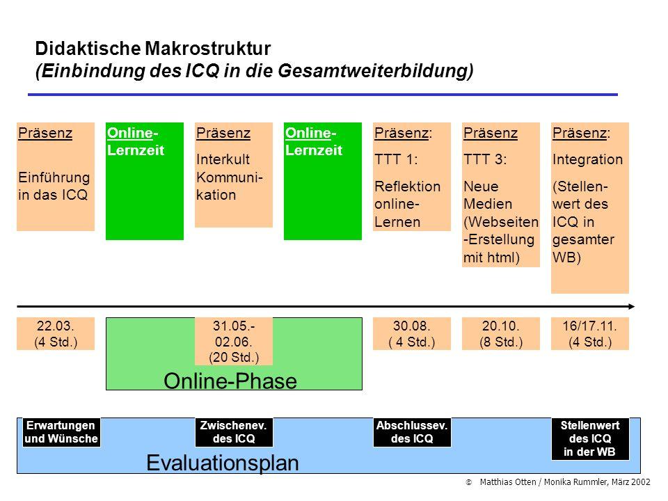 Erwartungen und Wünsche Stellenwert des ICQ in der WB