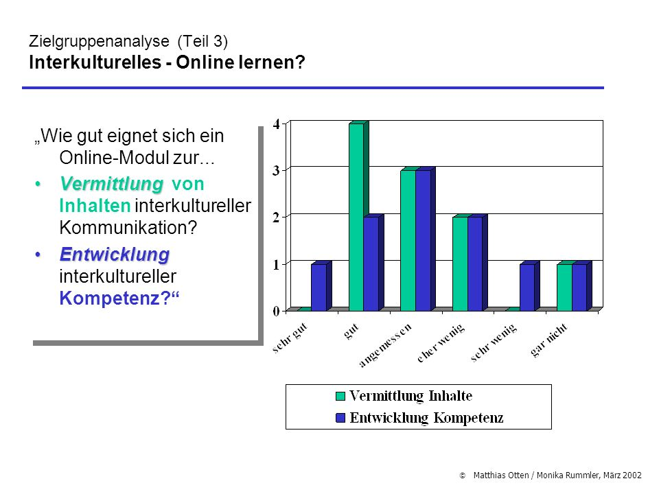 Zielgruppenanalyse (Teil 3) Interkulturelles - Online lernen
