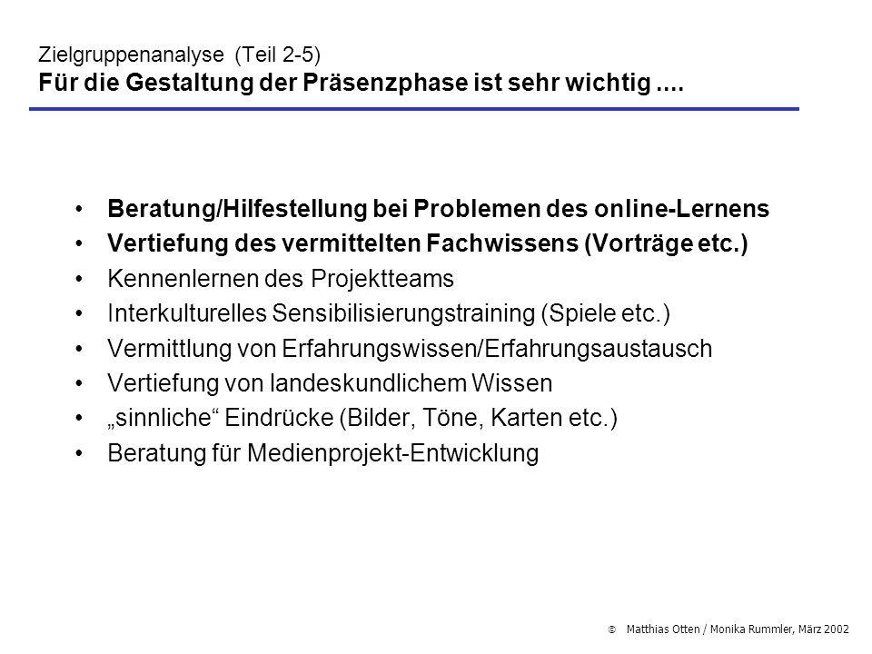 Beratung/Hilfestellung bei Problemen des online-Lernens