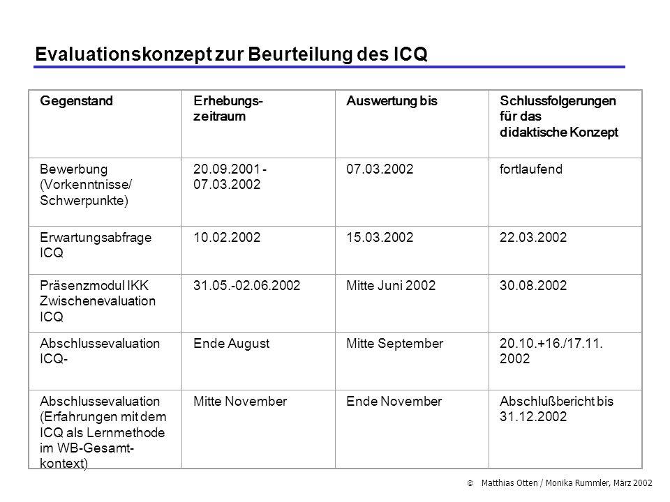 Evaluationskonzept zur Beurteilung des ICQ