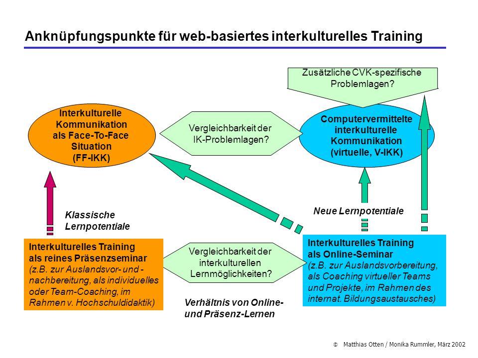 Anknüpfungspunkte für web-basiertes interkulturelles Training