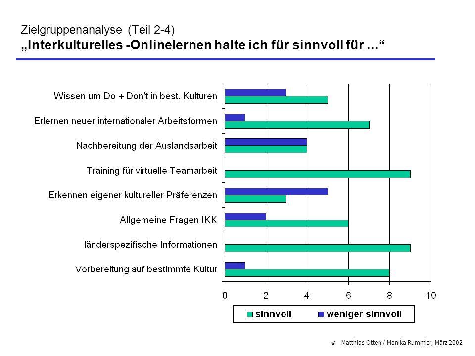"""Zielgruppenanalyse (Teil 2-4) """"Interkulturelles -Onlinelernen halte ich für sinnvoll für ..."""