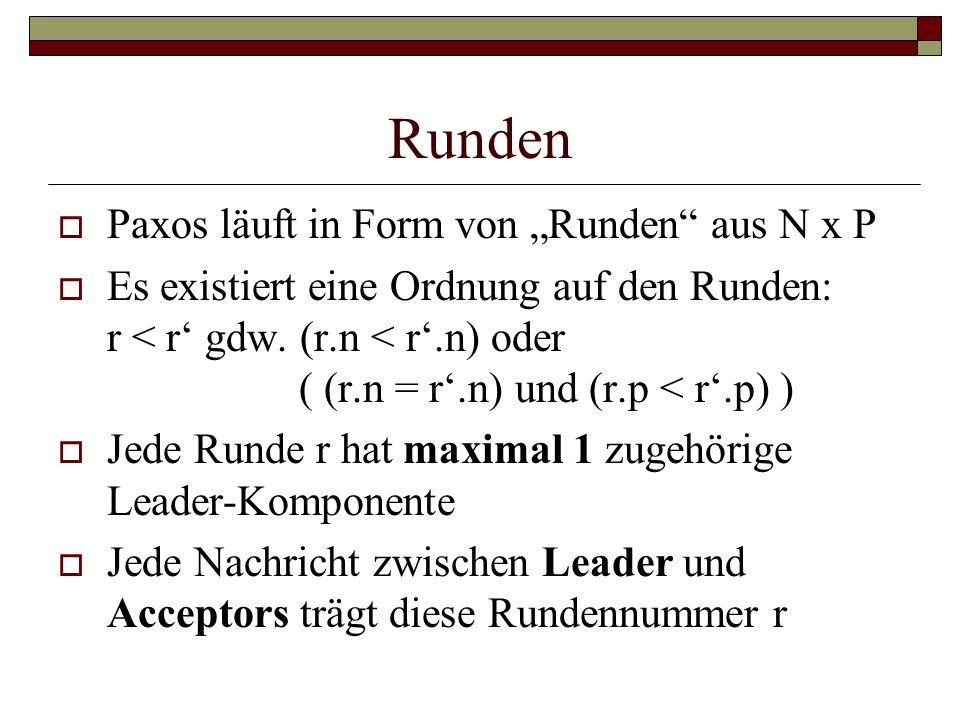 """Runden Paxos läuft in Form von """"Runden aus N x P"""