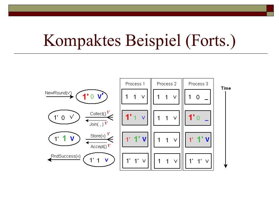 Kompaktes Beispiel (Forts.)
