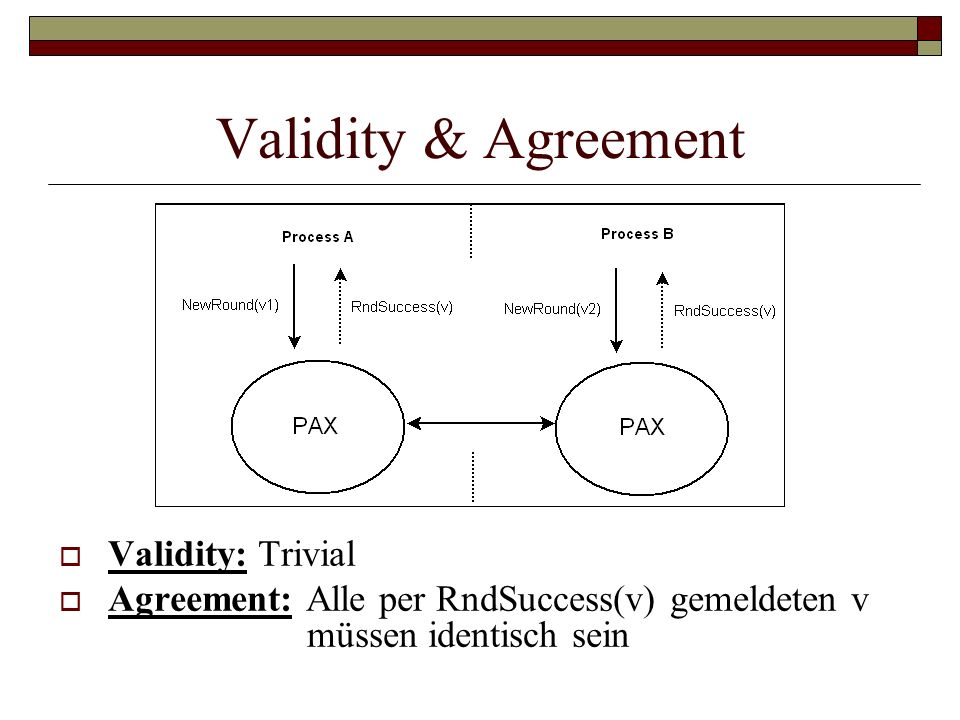 Validity & Agreement Validity: Trivial