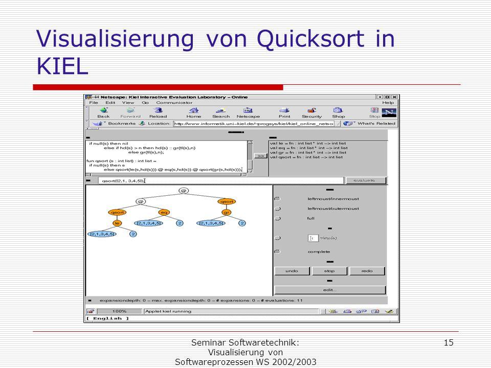 Visualisierung von Quicksort in KIEL