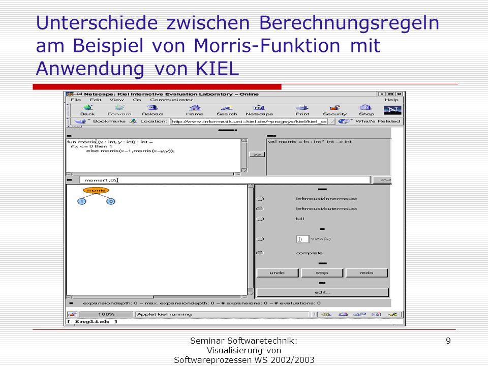 Unterschiede zwischen Berechnungsregeln am Beispiel von Morris-Funktion mit Anwendung von KIEL