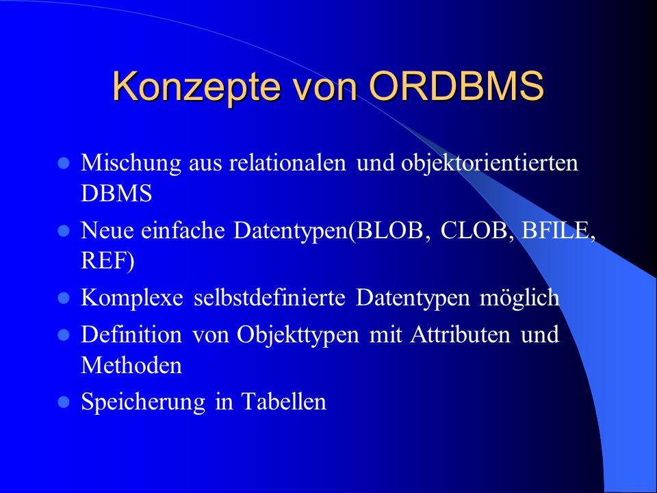 Konzepte von ORDBMS Mischung aus relationalen und objektorientierten DBMS. Neue einfache Datentypen(BLOB, CLOB, BFILE, REF)