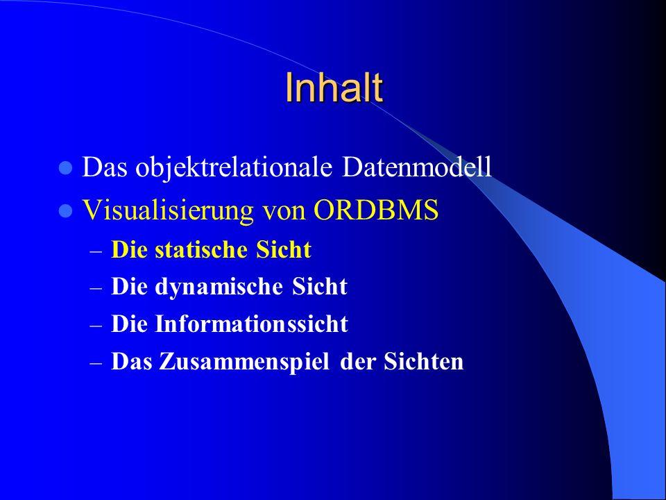 Inhalt Das objektrelationale Datenmodell Visualisierung von ORDBMS