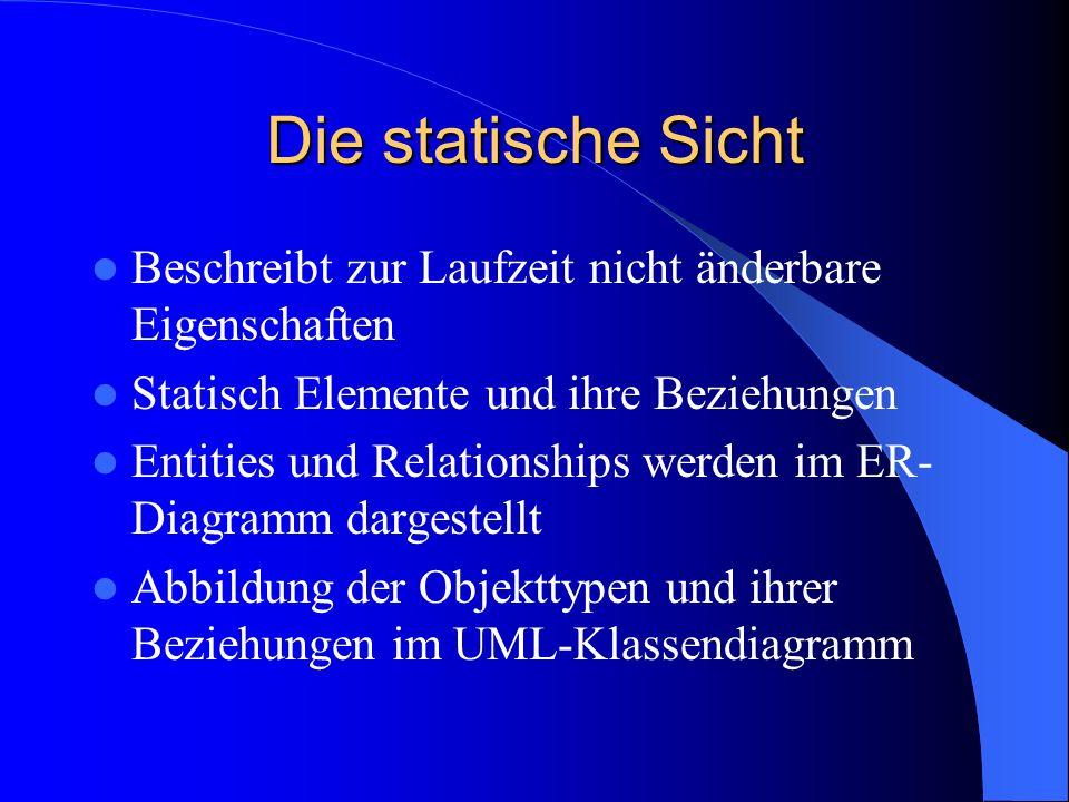 Die statische Sicht Beschreibt zur Laufzeit nicht änderbare Eigenschaften. Statisch Elemente und ihre Beziehungen.