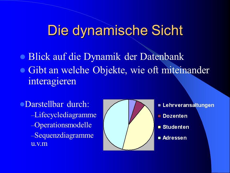 Die dynamische Sicht Blick auf die Dynamik der Datenbank