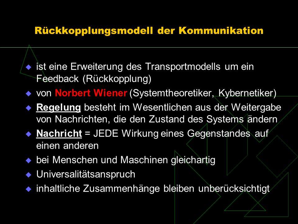 Rückkopplungsmodell der Kommunikation