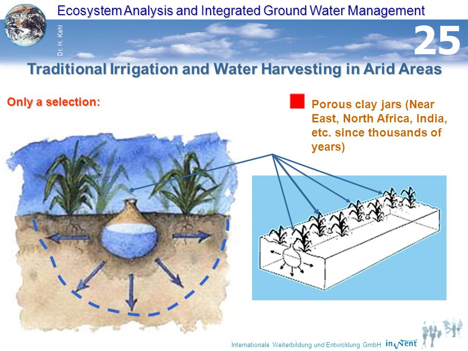 Traditional Irrigation and Water Harvesting in Arid Areas