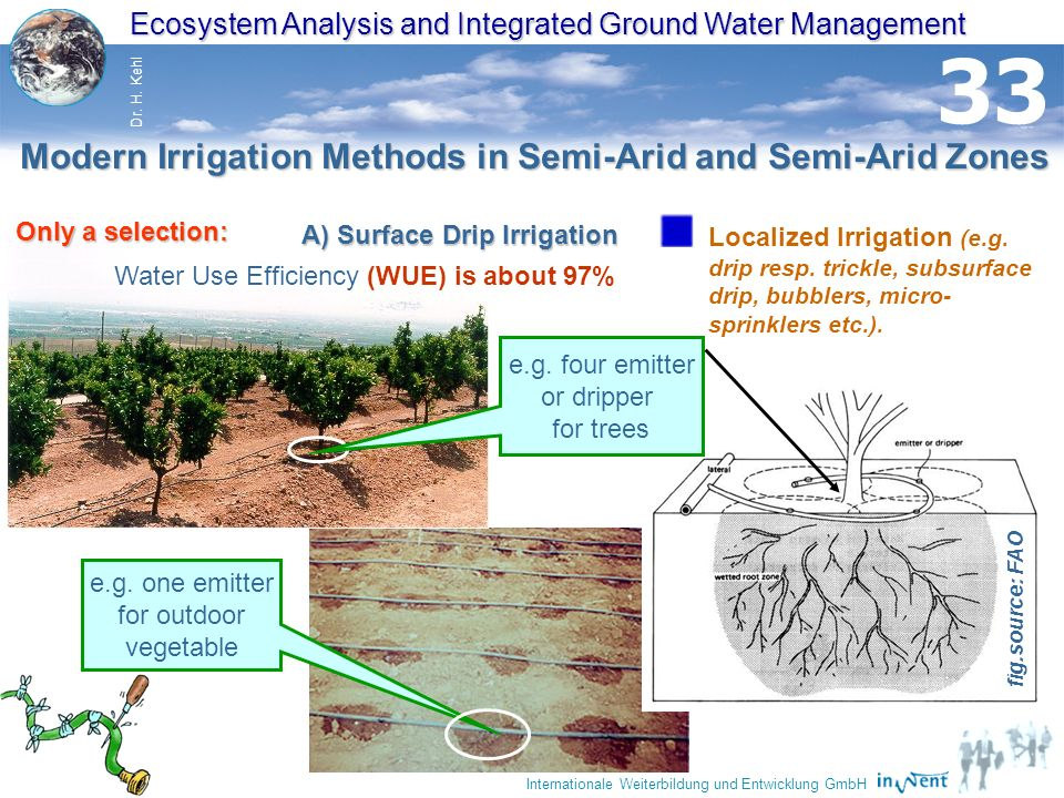 Modern Irrigation Methods in Semi-Arid and Semi-Arid Zones