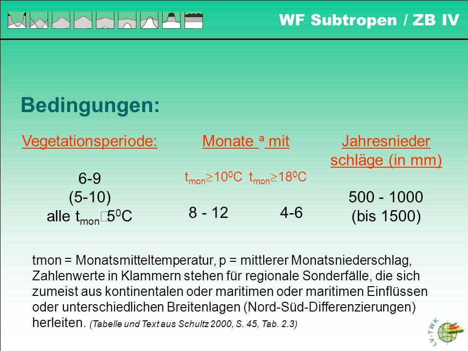 Bedingungen: WF Subtropen / ZB IV Vegetationsperiode: 6-9 (5-10)