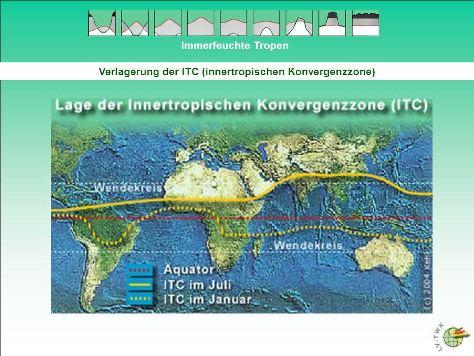 Verlagerung der ITC (innertropischen Konvergenzzone)