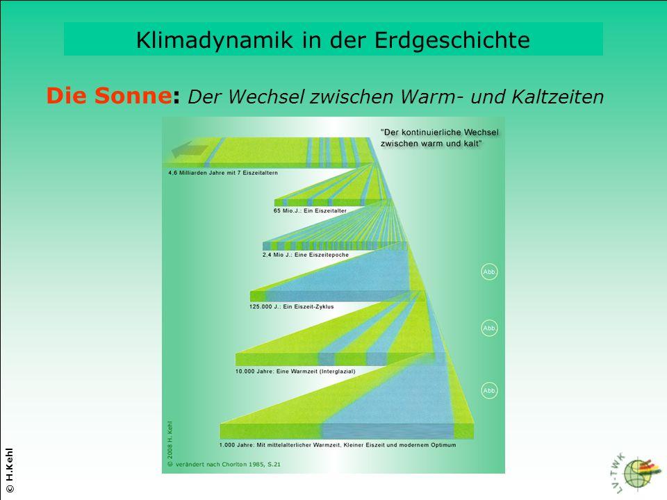 Klimadynamik in der Erdgeschichte Die drei wichtigsten Parameter
