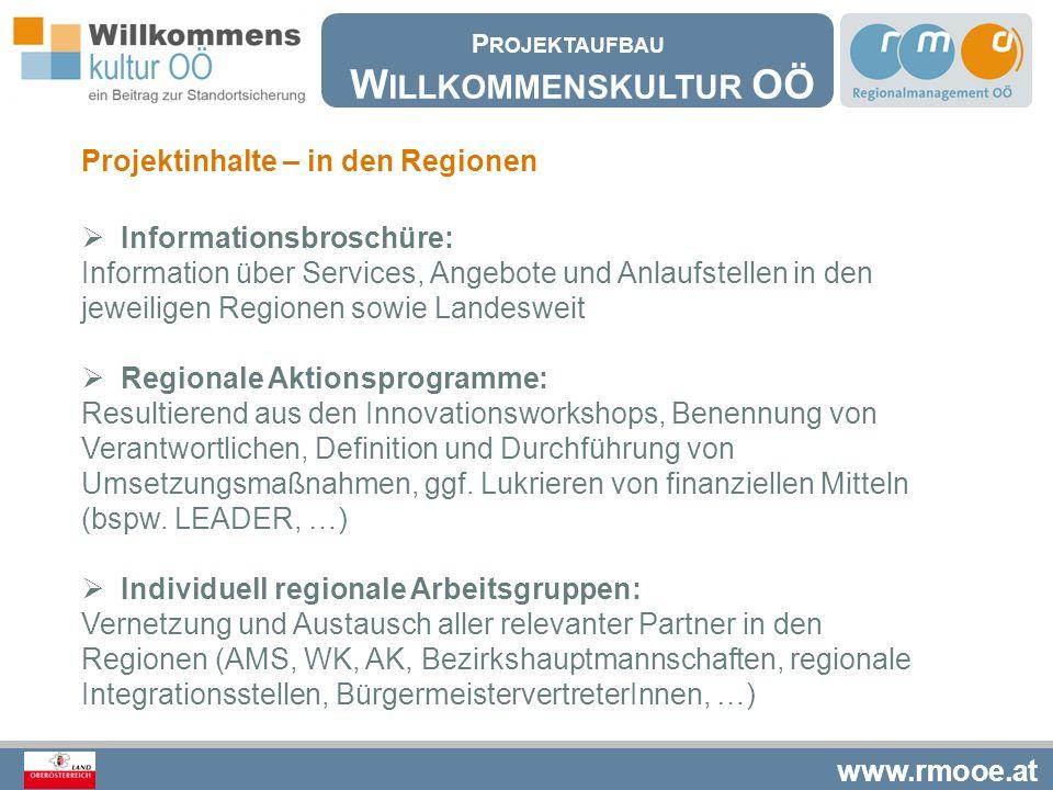 Willkommenskultur OÖ Projektinhalte – in den Regionen
