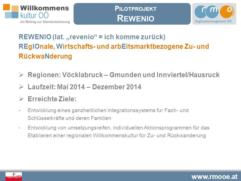 """Rewenio Pilotprojekt REWENIO (lat. """"revenio = ich komme zurück)"""